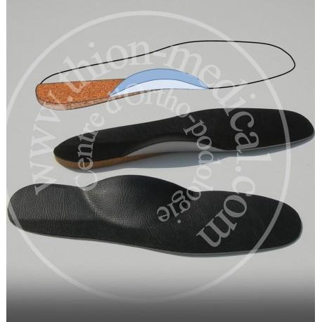 Pour pieds plats valgus